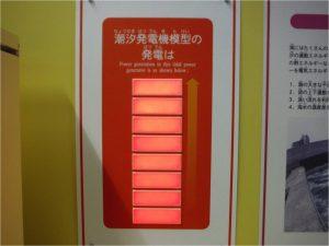 潮汐発電機の電気メーター(フル発電)