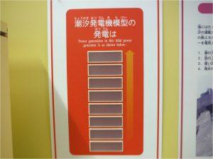 潮汐発電機の電気メーター(発電なし)