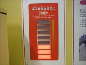 潮汐発電機の電気メーター(発電弱)