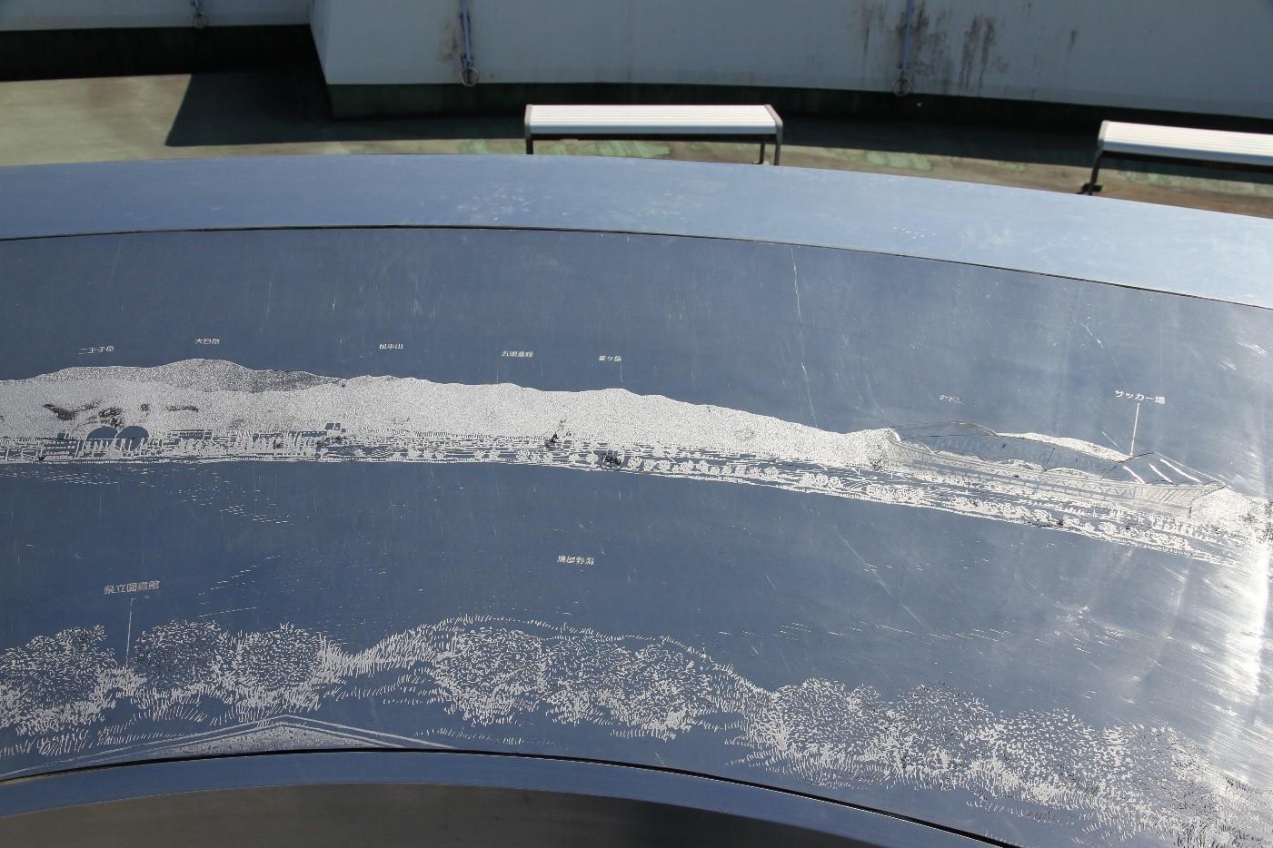 科学館東南側の景色の展望盤